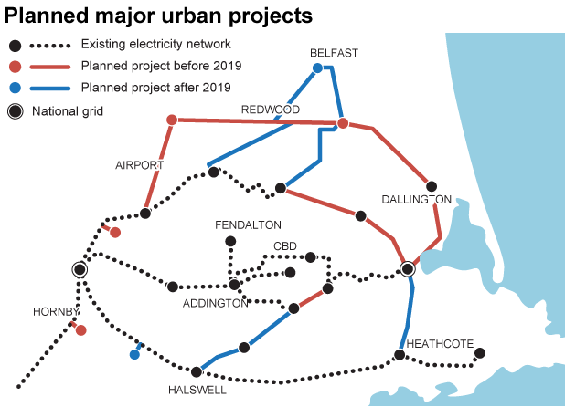 Orion plans - urban