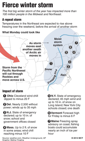 US storm graphic