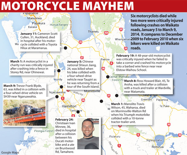 Motorcycle deaths, graphic
