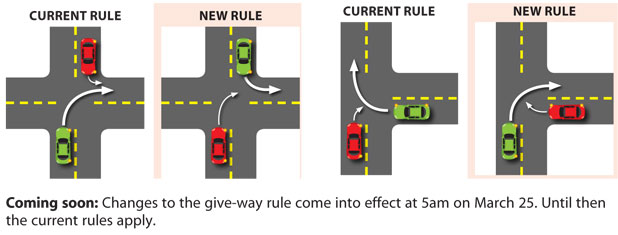 Uncontrolled T Intersection Calls for caution as g...