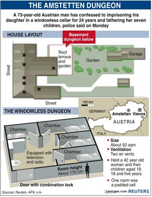 HOUSE OF HORRORS A diagram of the house where a woman was held imprisoned for  sc 1 st  Stuff.co.nz & Austrian police seek u0027house of horrorsu0027 answers | Stuff.co.nz