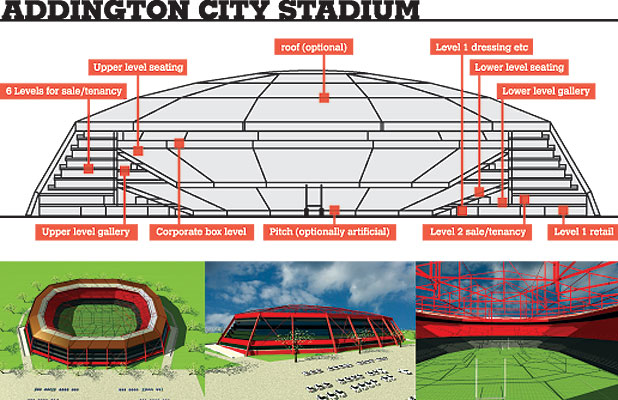CONCEPT: A graphic showing Ken Taylor's multipurpose stadium, which he says is more like a city.