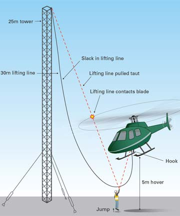 Viaduct chopper graphic