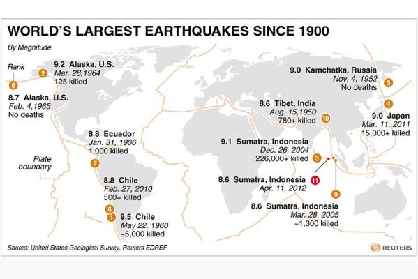 Indonesian earthquake april 11 2012 stuff a map of the worlds largest earthquakes since 1900 gumiabroncs Gallery