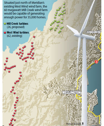 Ohariu Valley wind farm
