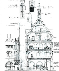 Gothic christchurch the way of the future stuff new design for the triangle centre malvernweather Image collections