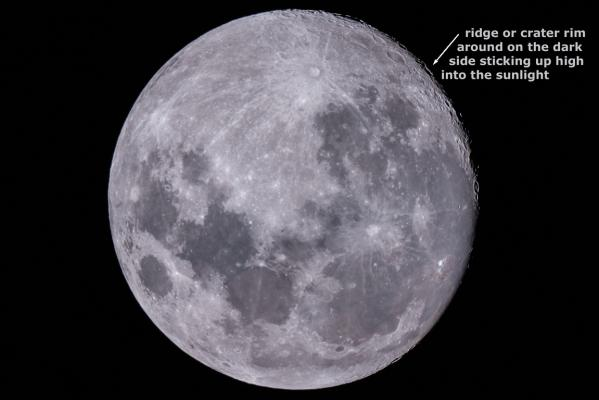 Full Moon Annotated