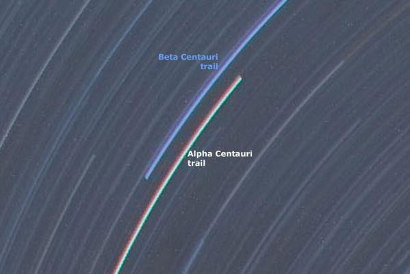 Alpha and Beta Centauri colours
