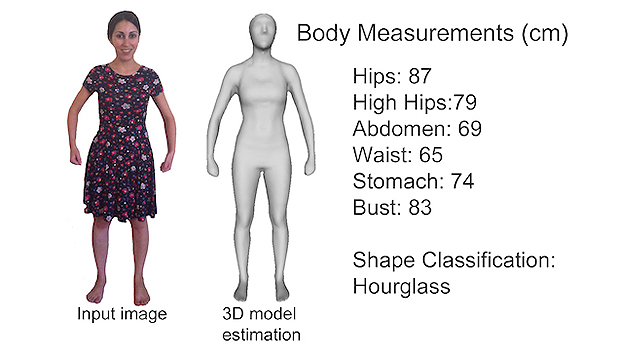New body scanner