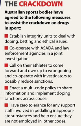 Doping graphic