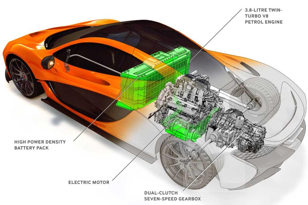 A cutaway look into how the McLaren P1's hybrid system will fit into the supercar.