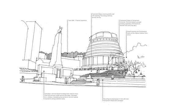 BIG PLANS: Concept sketches for a million-dollar redevelopment of Wellington Cenotaph.