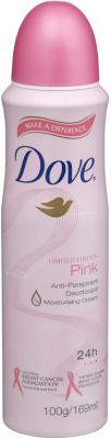 Dove pink ribbon