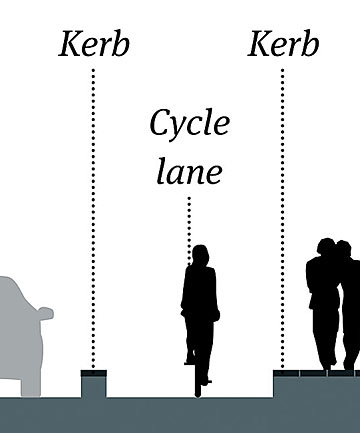 Cycle path design