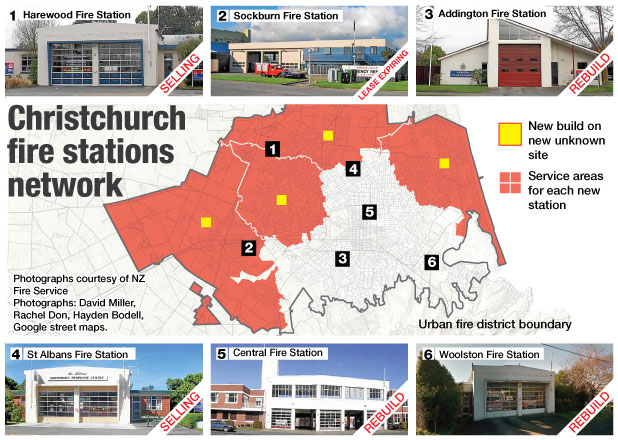 New fire stations for Christchurch