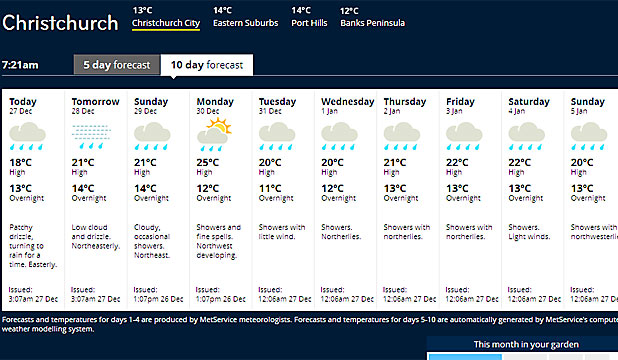 MetService 10-day forecast