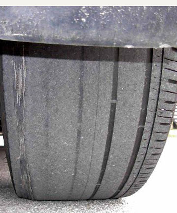 All About Your Car S Tyres