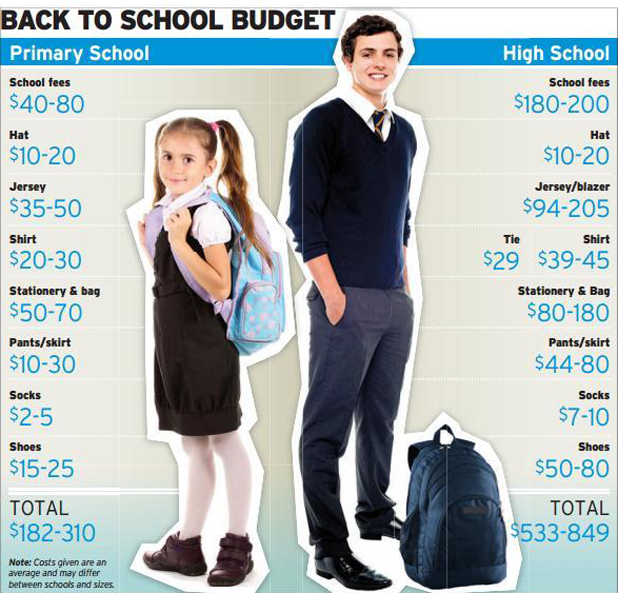 School costs graphic