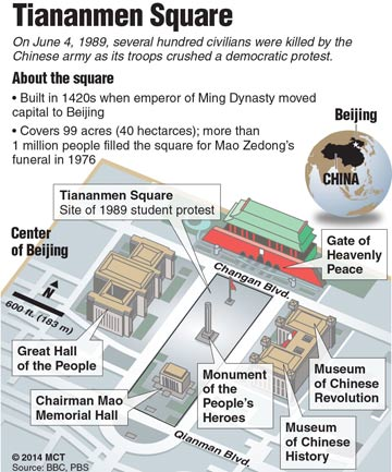 tianamen square graphic