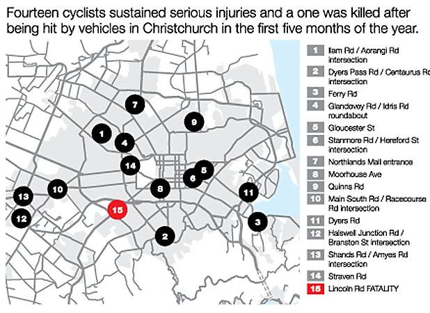 Bike crash graphic