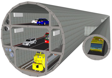 It is time to consider a Cook Strait Tunnel