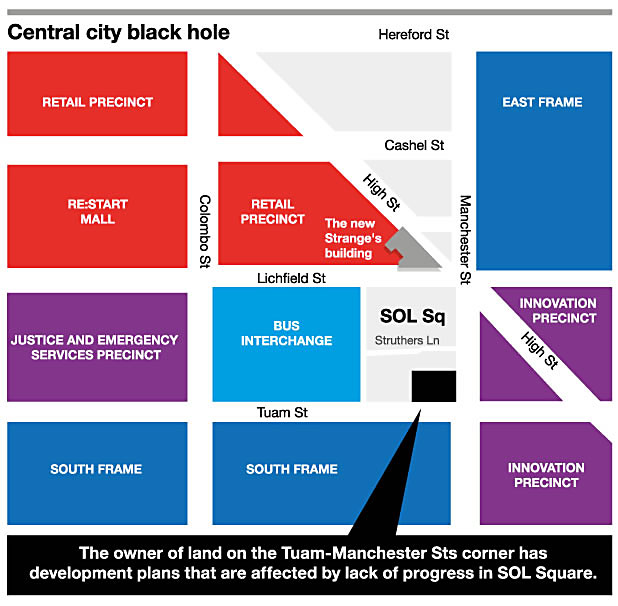 SOL SQUARE: Central city black hole.