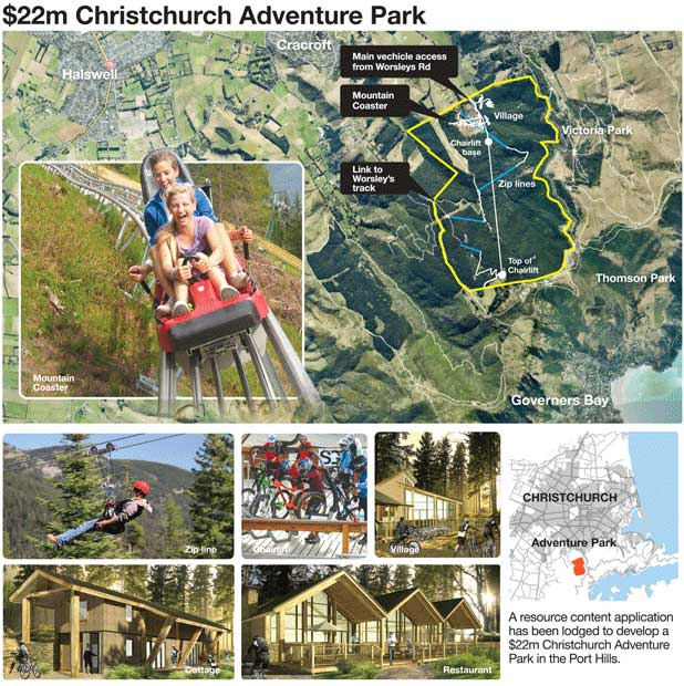 Christchurch adventure park